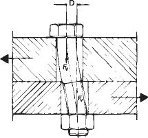Schraubenlexikon stahl festigkeit drehmoment for Resultierende kraft berechnen